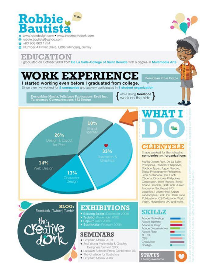 7 creative resume designs part 2 24 pics amazing resumes