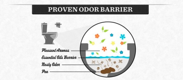 how poo-pourri works 2