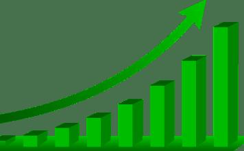 Guide Investimentos: Análises de Resultados 3T19: HAPVIDA e JBS