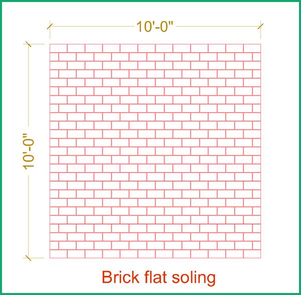 Brick Flat Soling