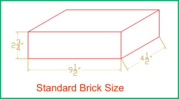 Standard Size of a brick