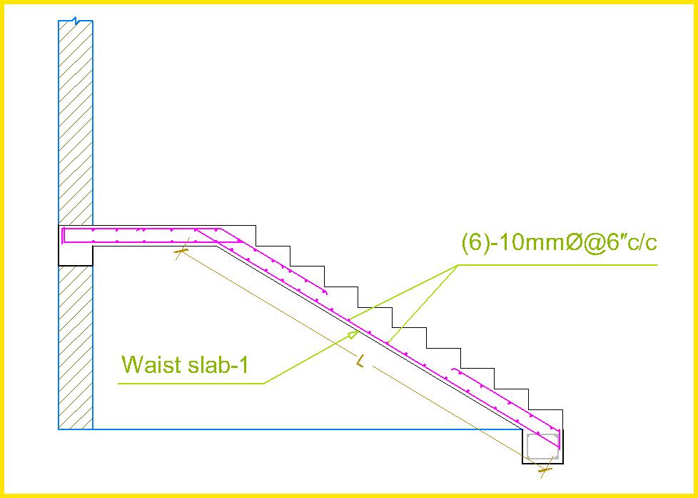 Distribution bar no-6 in waist slab-1