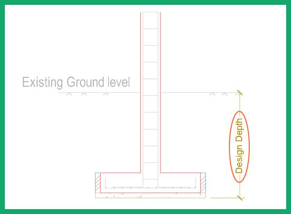 Design depth of a footing