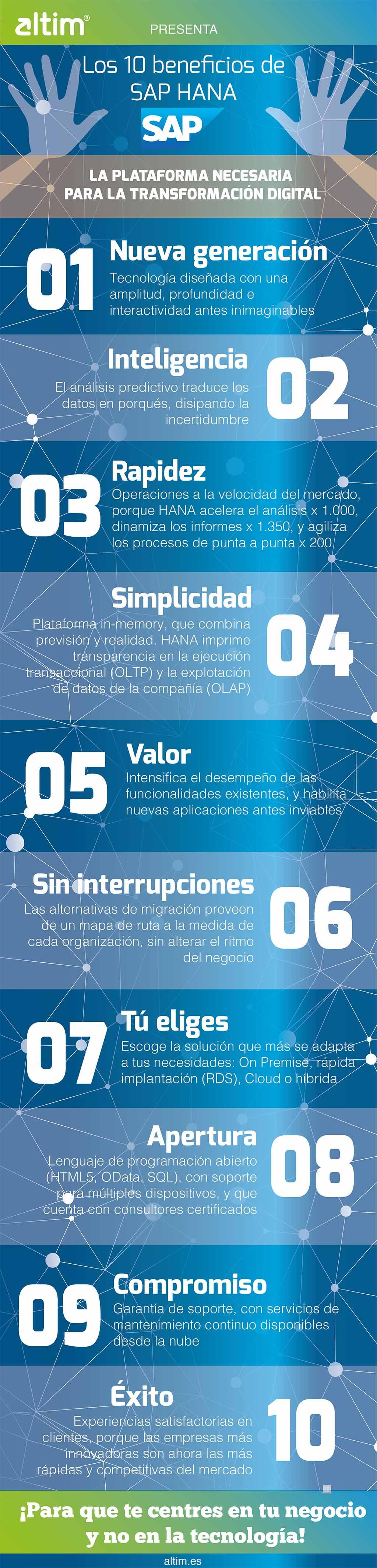 Infografías marketing digital portafolio klerr
