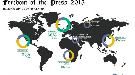 FOTP_2015_Regional_Freedom_world-map-black (1)
