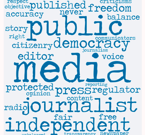independent-media-word-cloud