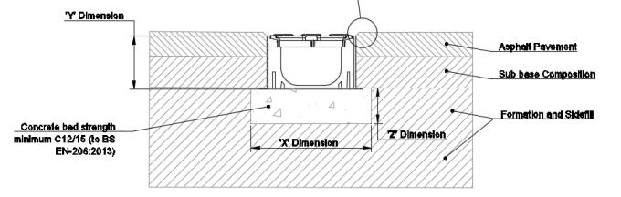 How To Install Hexdrain Aco Water Management