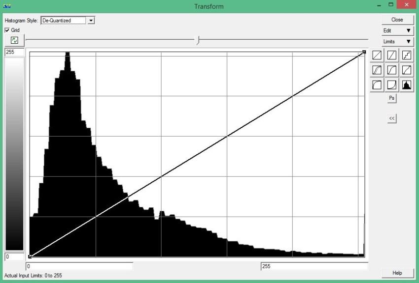 Al seleccionar Grid, que se encuentra en la parte superior izquierda, nos dividirá el histograma en cuartiles. Esto nos ayudará a describir mejor el histograma.
