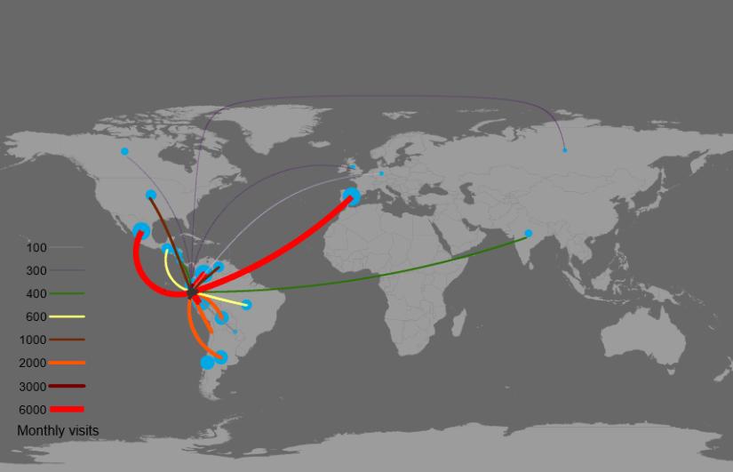 Mapa de flujos