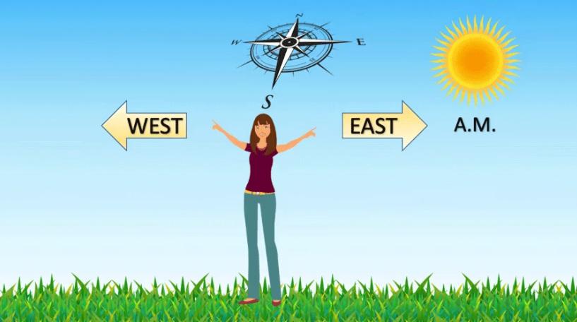 este_oeste