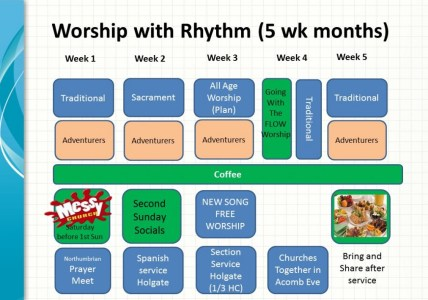 5 Week Rhythm