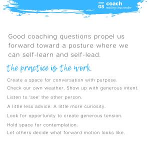 The introductory coaching card for the coaching conversation framework.