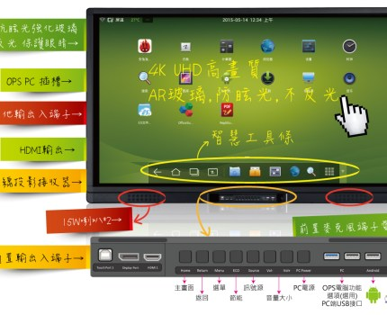 FM-K系列 4K智慧觸控顯示器