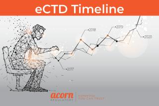 eSubmission eCTD Timeline Acorn Regulatory