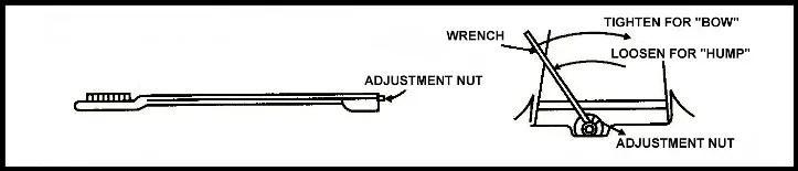 acoustic guitar truss rod diagram