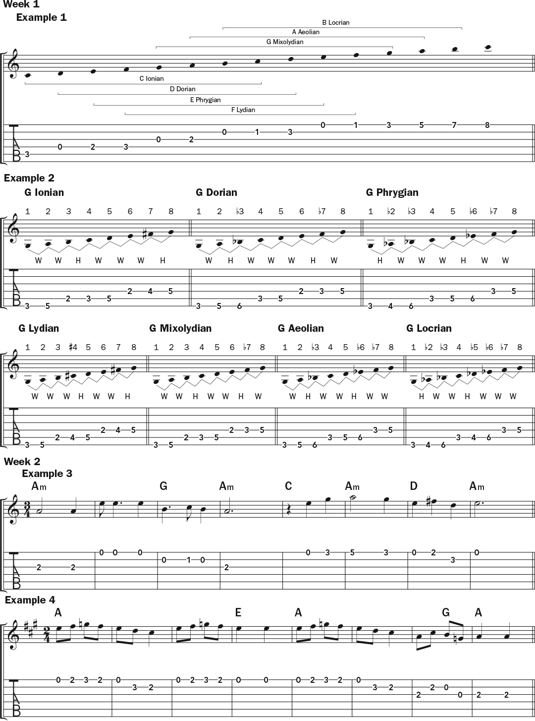 Playing modes on guitar music lesson music notation examples 1–4