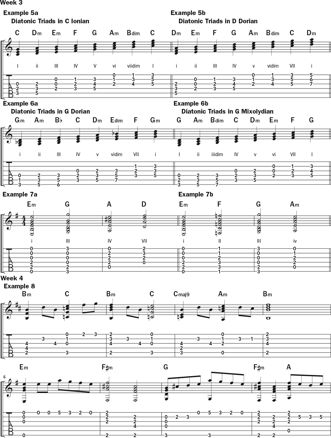 Playing modes on guitar music lesson music notation examples 5–8