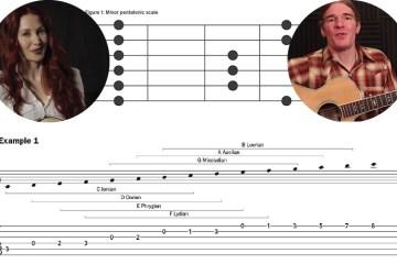 acoustic guitar scales and modes