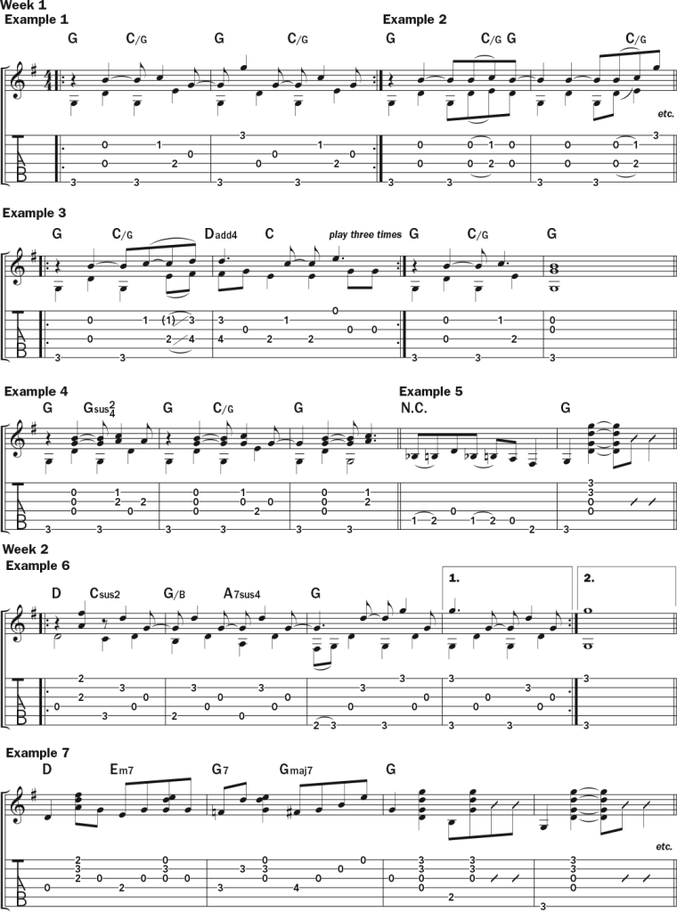 Guitar music notation and tablature for Cathy Fink's Acoustic Guitar American Roots Weekly Workout
