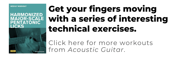 weekly workout - get your fingers moving with a series of interesting technical exercises