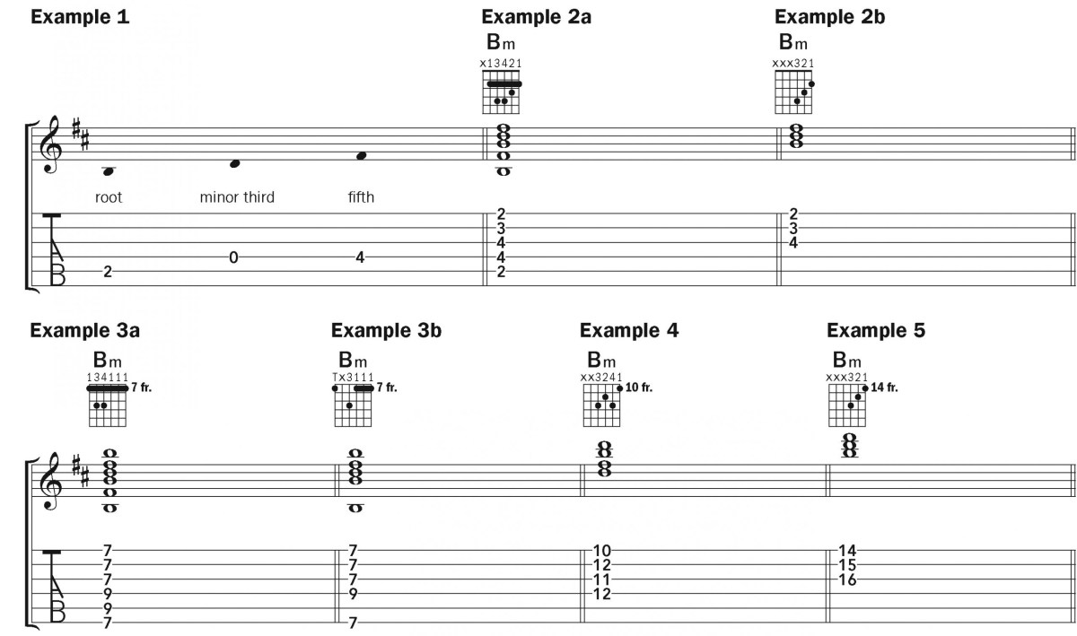 Chord By Chord B Minor examples 1-5 Acoustic Guitar Lesson 5 Ways to Play B Minor Barre Chords