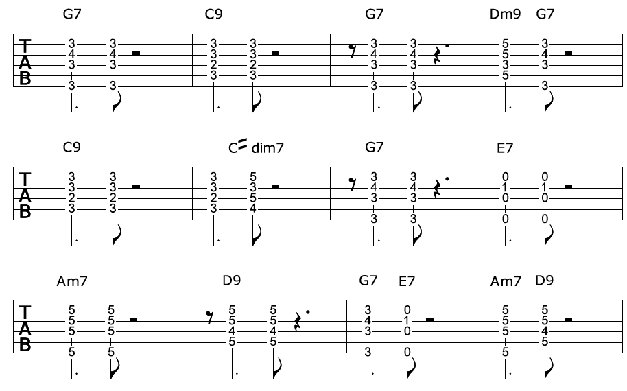 Cool Acoustic Guitar Chord Progression
