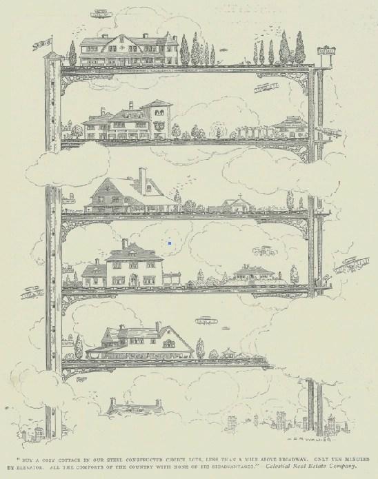 """La storia del vertical farming su Acquaponica.blog. Pubblicazione nel magazine Life, """"Real Estate Number"""" nel marzo del 1909, pagina a schermo intero di A.B. Walker che mostra delle case convenzionali disposte su un grattacielo """"open space""""."""
