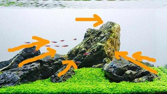 flusso corrente iwagumi