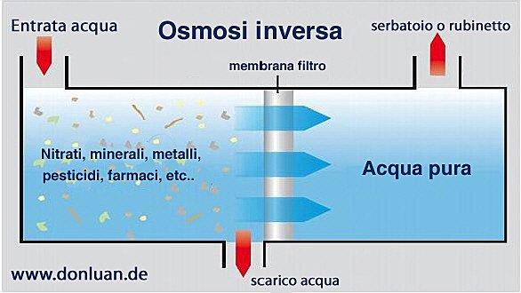 osmosi_1_V2