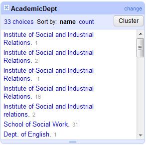 AcademicDept Text Facet
