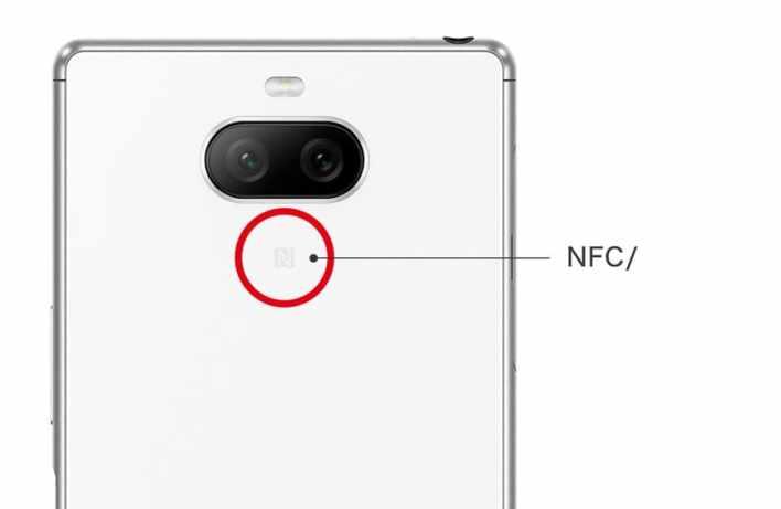 характеристики NFC