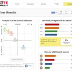 Full Compass Poll Capture