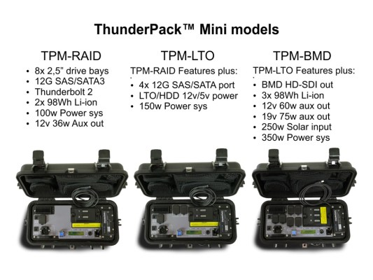 The 3 models of ThunderPack™ Mini I
