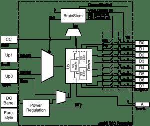 Acroname Programmable Industrial USB 30 Hub (8 Ports
