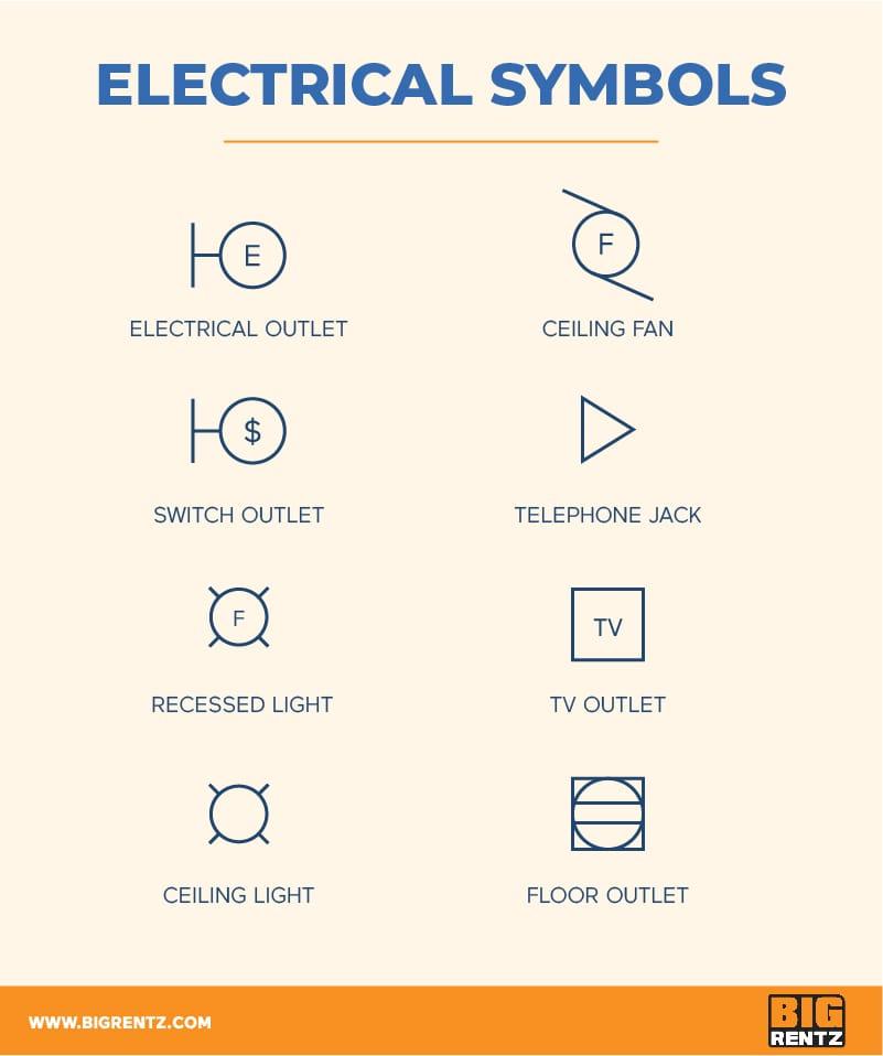 how to understand floor plan symbols