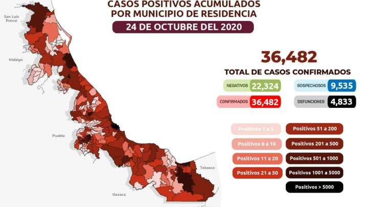 COMUNICADO | Estrategia Estatal contra el coronavirus 24/10/2020