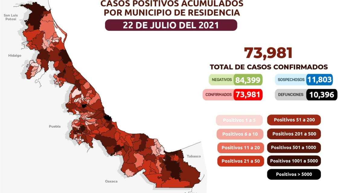 COMUNICADO | Estrategia Estatal contra el coronavirus 22/07/2021