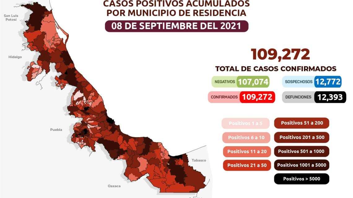 COMUNICADO | Estrategia Estatal contra el coronavirus 08/09/2021
