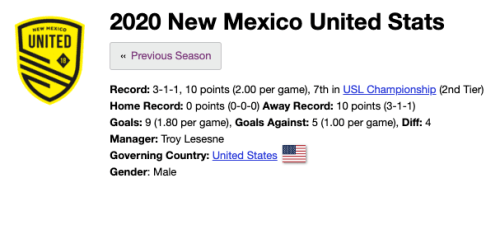 New Mexico United collective stats