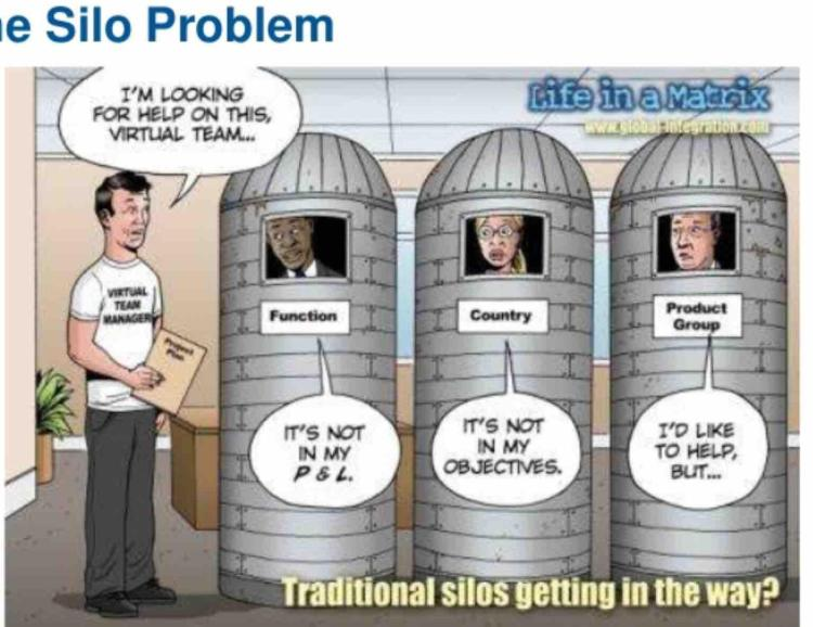manque de cohésion fonctionnement en silo des equipes