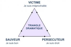 triangle-de-Karpman6