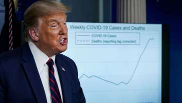 """Trump Isn't """"Failing"""" on COVID Testing. He's Carrying Out a Brutal Plan. 13"""