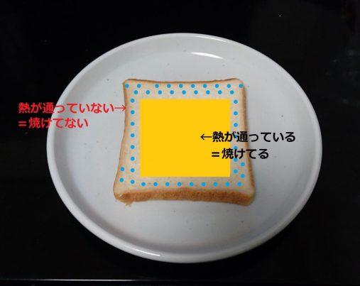 食パンを焼いたとき、熱の入り方を説明している画像