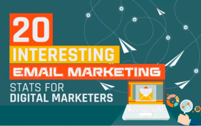 20 Email Marketing Stats You Should Know
