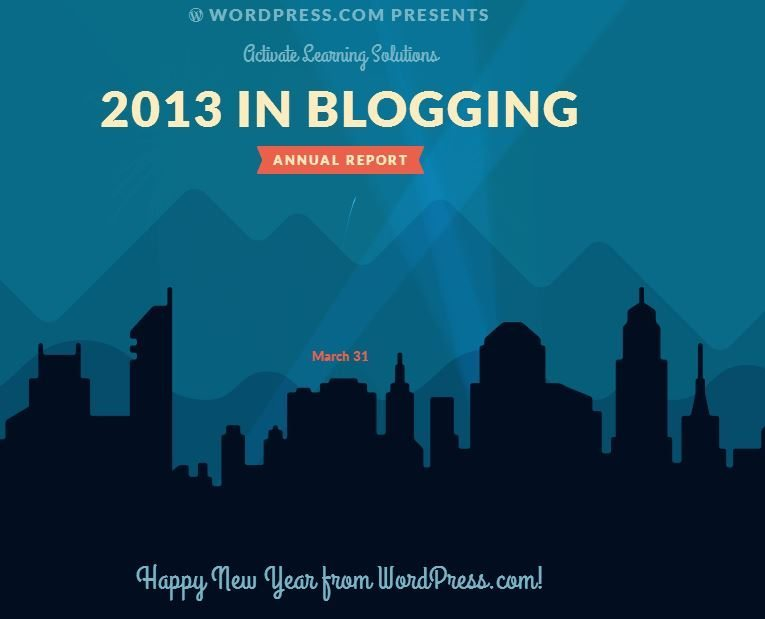 Year in Blogging