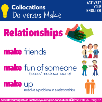 Collocations with MAKE - relationships