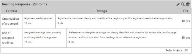 Reading Response Rubric