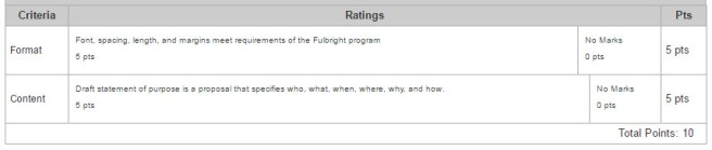 Fulbright Draft Rubric