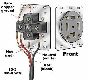 ar133319733928465?resize=300%2C273 stove plug wiring diagram wiring diagram,For A Stove Plug Wiring Diagram