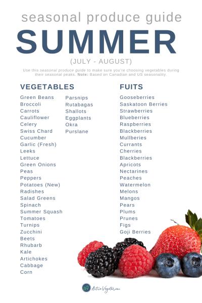 SUMMER Seasonal Produce Guide By active Vegetarian